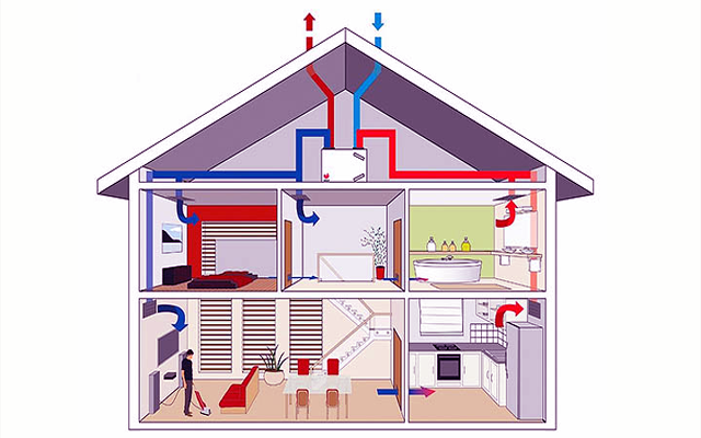 Обслуживание вентиляции и кондиционеров